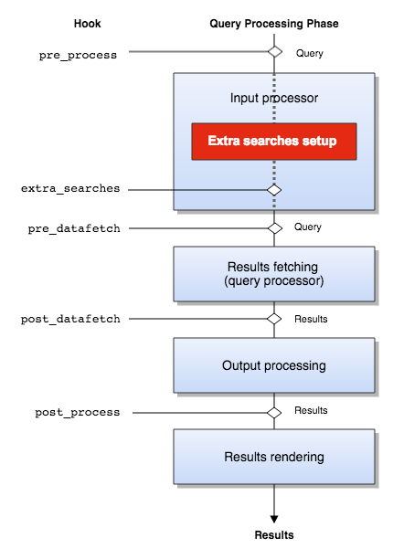 Search-process-lifecycle.png